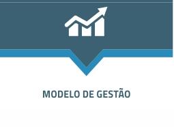 Modelo de gestão.